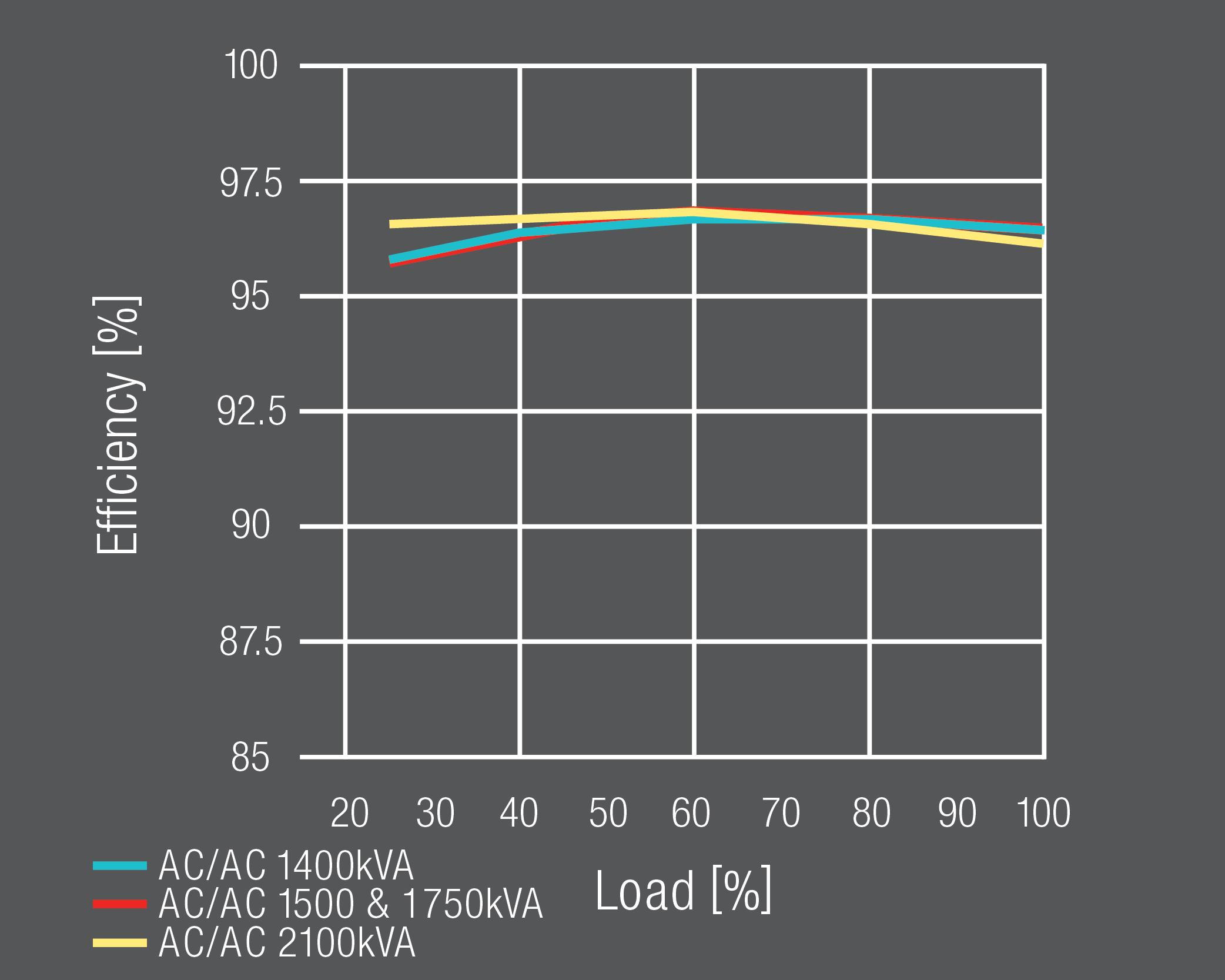 9900CX UPS System   Mitsubishi Electric