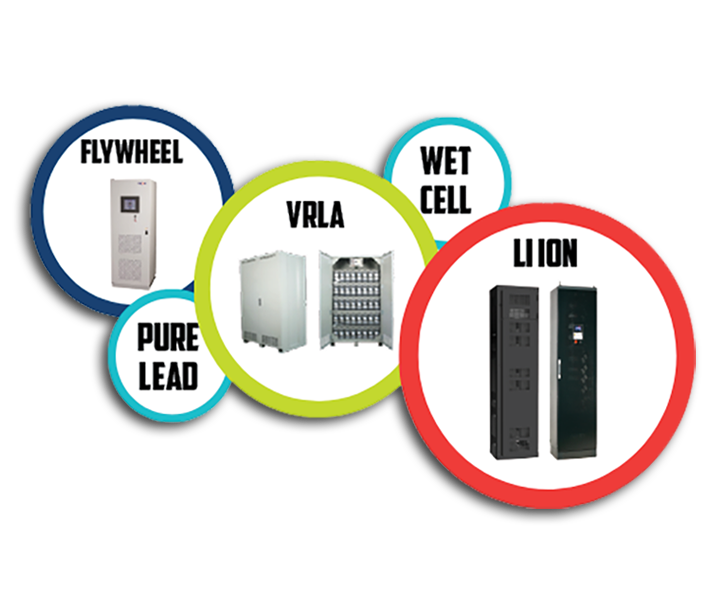 Mitsubishi Electric offers various DC power solutions with information on both lithium ion and VRLA battery cabinets in the Peripherals section below.